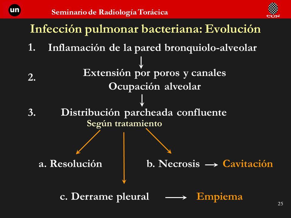 Seminario de Radiología Torácica 25 Infección pulmonar bacteriana: Evolución Inflamación de la pared bronquiolo-alveolar Extensión por poros y canales
