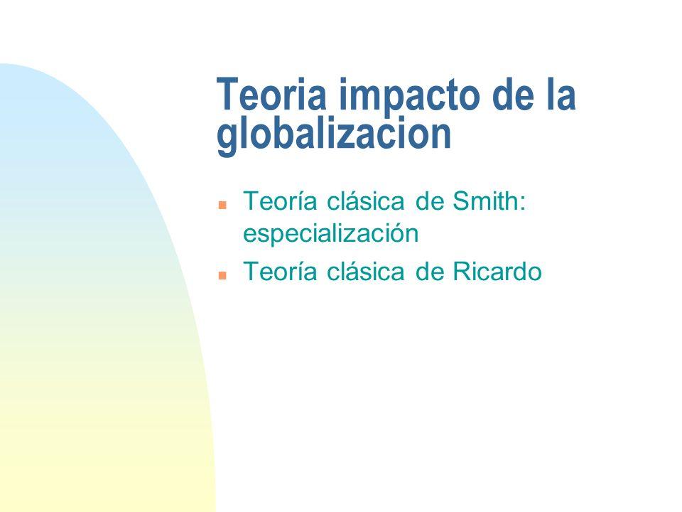 Teoria impacto de la globalizacion n Teoría clásica de Smith: especialización n Teoría clásica de Ricardo