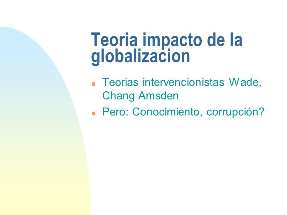 Teoria impacto de la globalizacion n Teorias intervencionistas Wade, Chang Amsden n Pero: Conocimiento, corrupción?