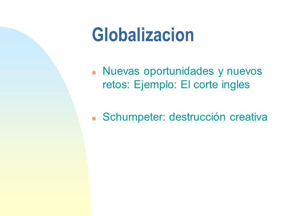 Globalizacion n Nuevas oportunidades y nuevos retos: Ejemplo: El corte ingles n Schumpeter: destrucción creativa