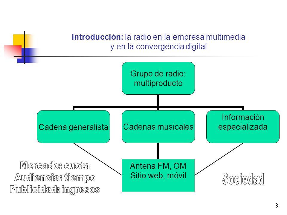 3 Introducción: la radio en la empresa multimedia y en la convergencia digital