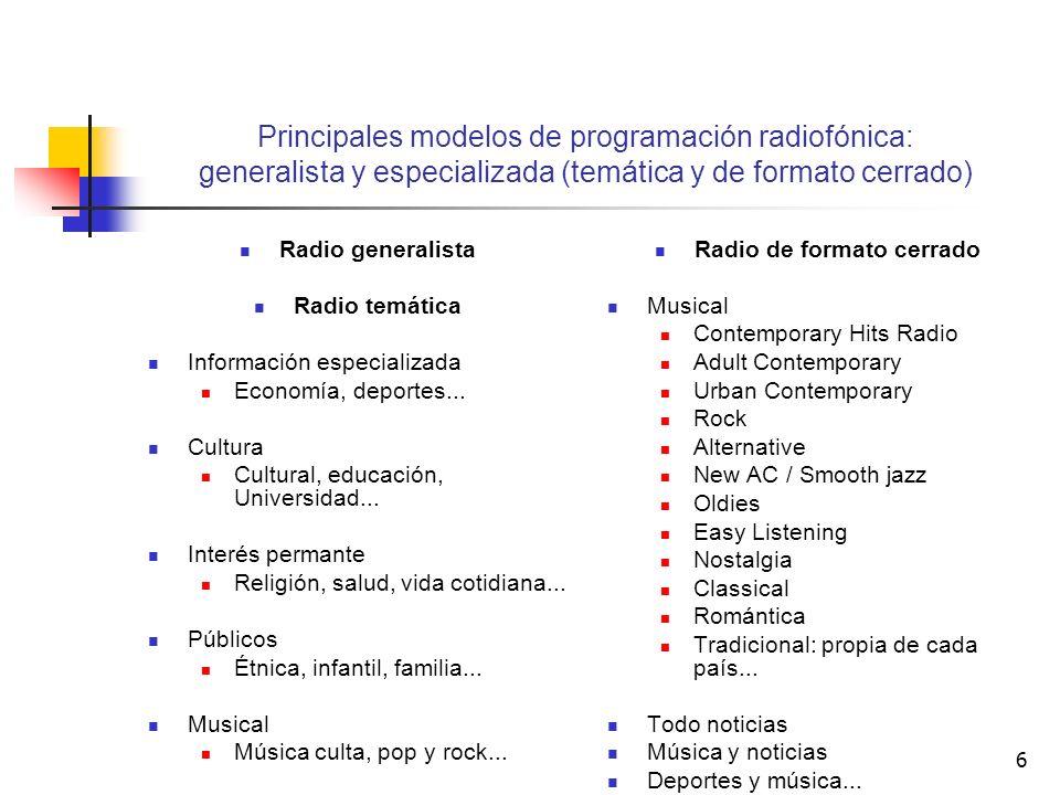 6 Principales modelos de programación radiofónica: generalista y especializada (temática y de formato cerrado) Radio generalista Radio temática Inform