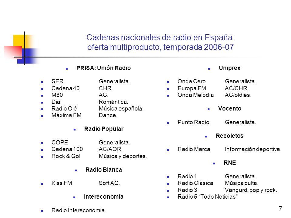 7 Cadenas nacionales de radio en España: oferta multiproducto, temporada 2006-07 PRISA: Unión Radio SER Generalista. Cadena 40 CHR. M80AC. DialRománti