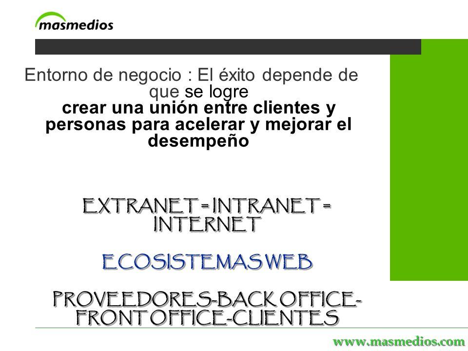 www.masmedios.com Entorno de negocio : El éxito depende de que se logre crear una unión entre clientes y personas para acelerar y mejorar el desempeño EXTRANET = INTRANET = INTERNET ECOSISTEMAS WEB PROVEEDORES-BACK OFFICE- FRONT OFFICE-CLIENTES EXTRANET = INTRANET = INTERNET ECOSISTEMAS WEB PROVEEDORES-BACK OFFICE- FRONT OFFICE-CLIENTES
