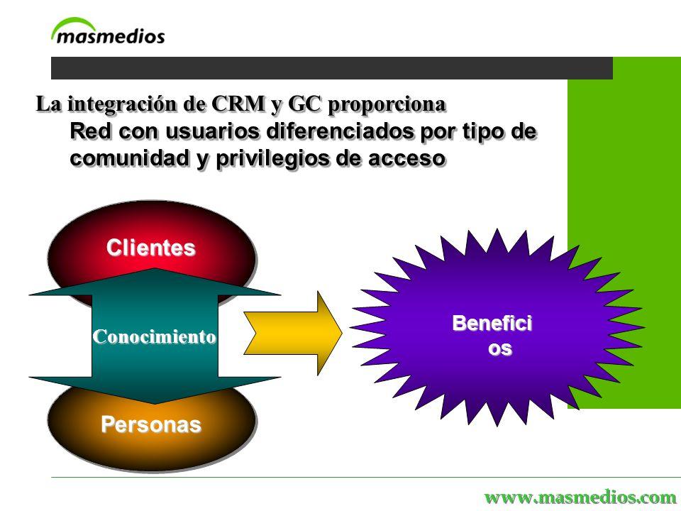 www.masmedios.com Clientes Personas People Benefici os Conocimiento La integración de CRM y GC proporciona Red con usuarios diferenciados por tipo de comunidad y privilegios de acceso La integración de CRM y GC proporciona Red con usuarios diferenciados por tipo de comunidad y privilegios de acceso