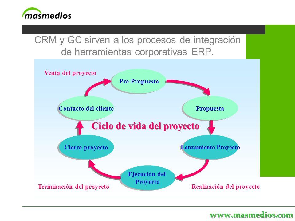 www.masmedios.com CRM y GC sirven a los procesos de integración de herramientas corporativas ERP.