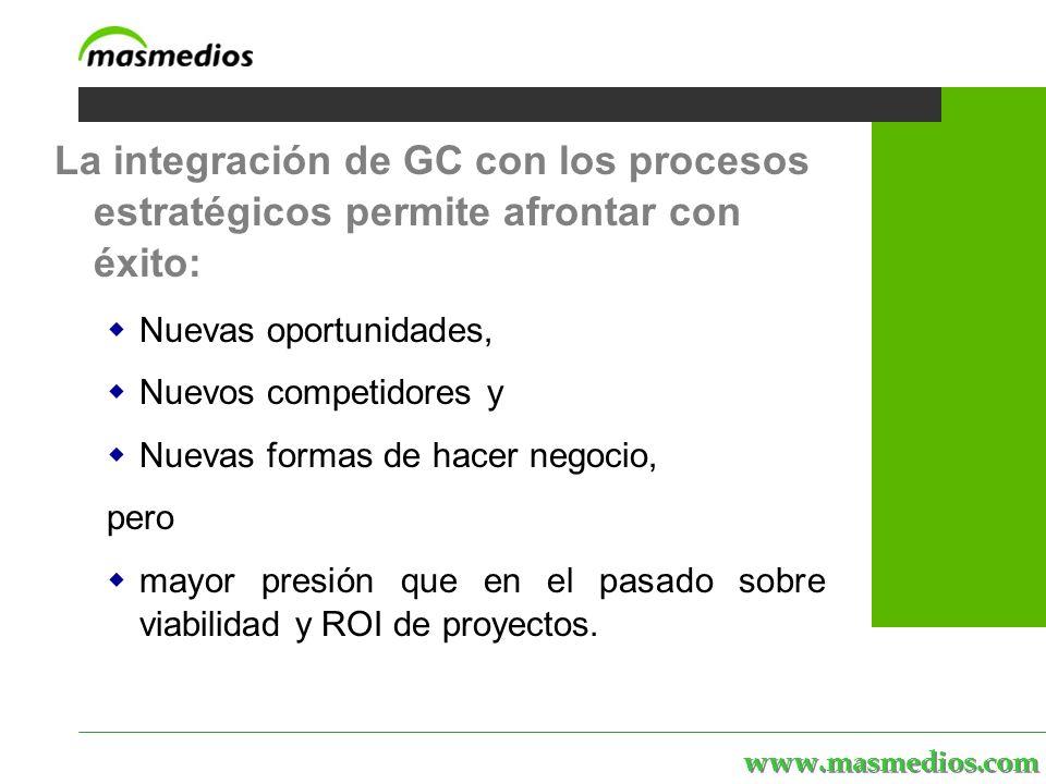 www.masmedios.com MASmedios | servicios | personal | proyectos | el portal ELEMENTOS CRÍTICOS DEL PROGRAMA DE GC: Estrategia (business case), Recursos Humanos (personas sobre todo), Procesos de Negocio (proceso clave: venta-CRM).
