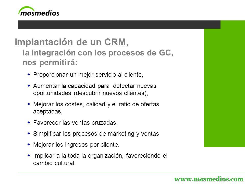 www.masmedios.com