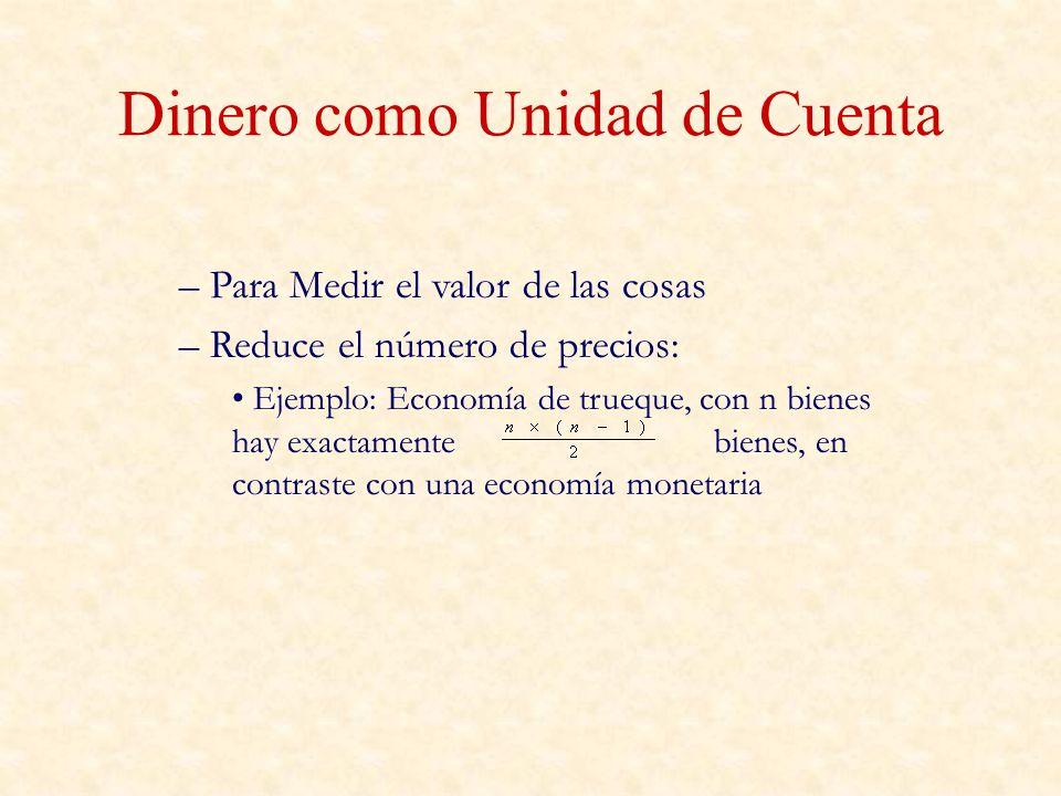 Dinero como Unidad de Cuenta – Para Medir el valor de las cosas – Reduce el número de precios: Ejemplo: Economía de trueque, con n bienes hay exactame