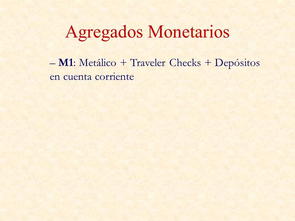 Agregados Monetarios – M1: Metálico + Traveler Checks + Depósitos en cuenta corriente