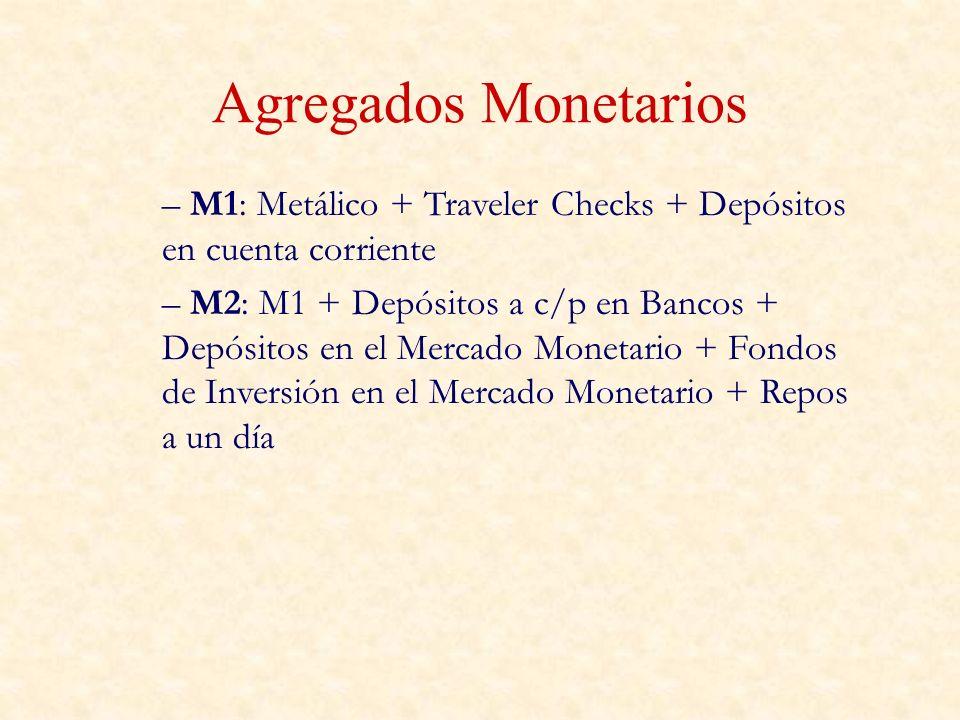 Agregados Monetarios – M1: Metálico + Traveler Checks + Depósitos en cuenta corriente – M2: M1 + Depósitos a c/p en Bancos + Depósitos en el Mercado M