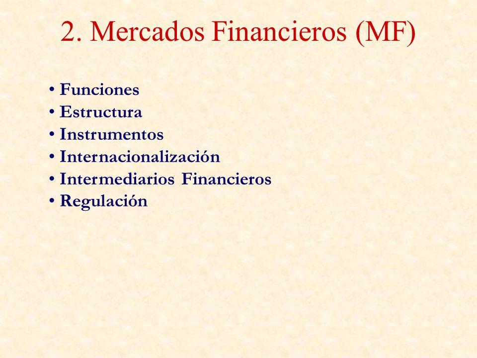 2. Mercados Financieros (MF) Funciones Estructura Instrumentos Internacionalización Intermediarios Financieros Regulación