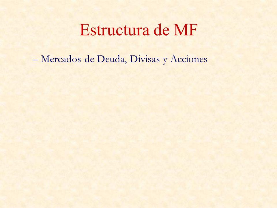 Estructura de MF – Mercados de Deuda, Divisas y Acciones
