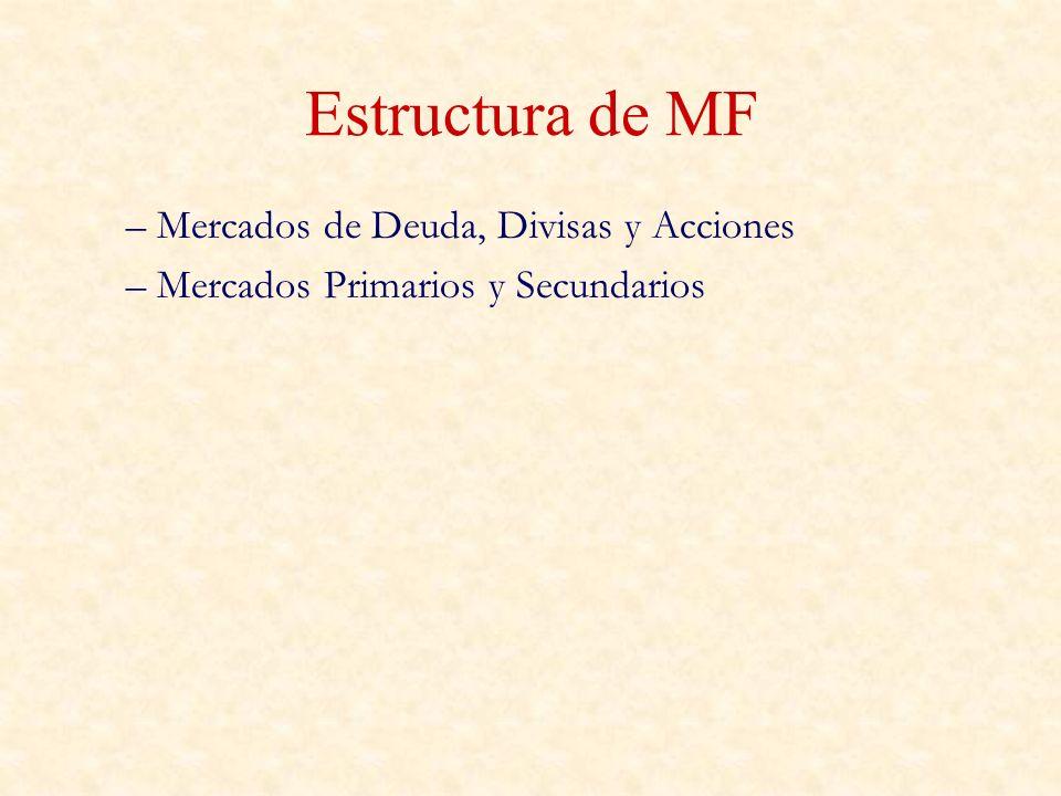 Estructura de MF – Mercados de Deuda, Divisas y Acciones – Mercados Primarios y Secundarios