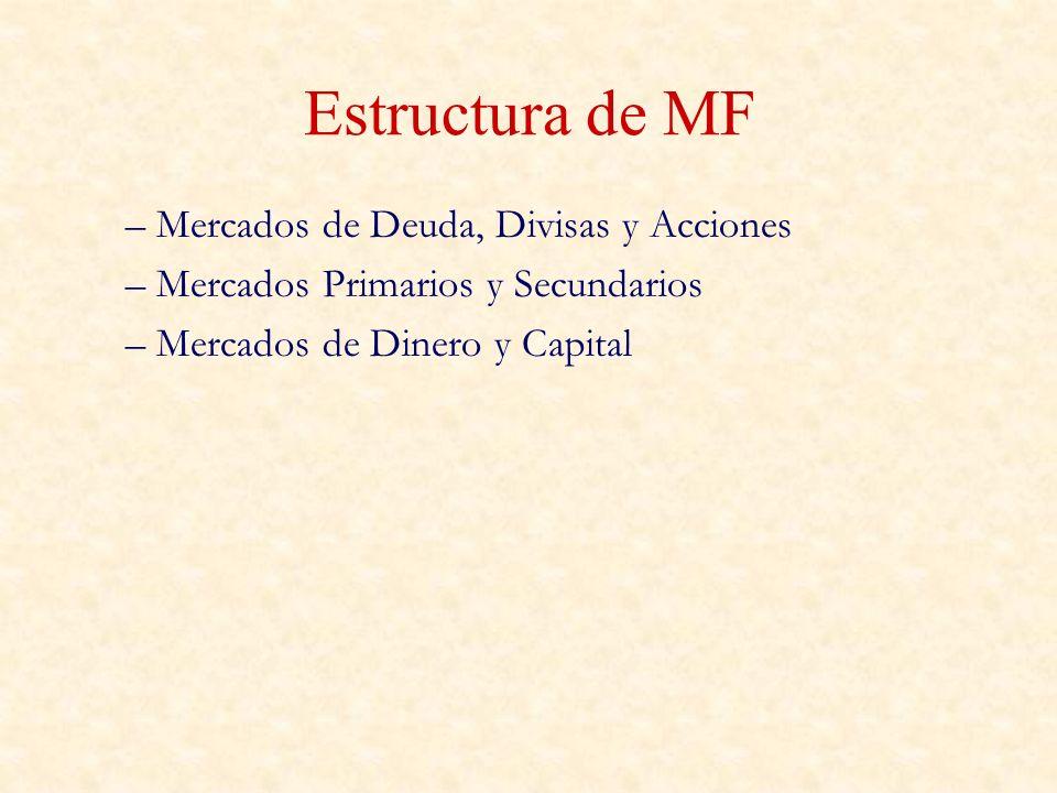 Estructura de MF – Mercados de Deuda, Divisas y Acciones – Mercados Primarios y Secundarios – Mercados de Dinero y Capital