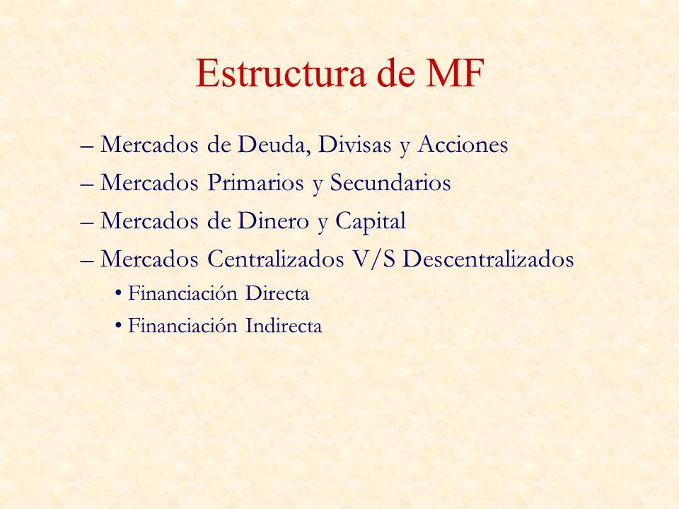 Estructura de MF – Mercados de Deuda, Divisas y Acciones – Mercados Primarios y Secundarios – Mercados de Dinero y Capital – Mercados Centralizados V/