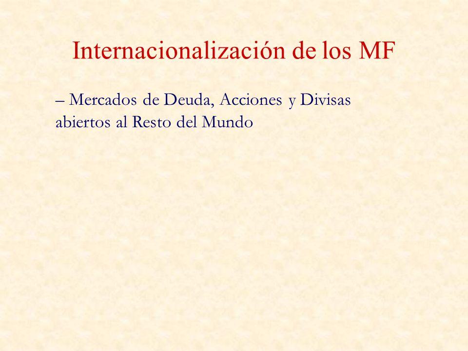 Internacionalización de los MF – Mercados de Deuda, Acciones y Divisas abiertos al Resto del Mundo