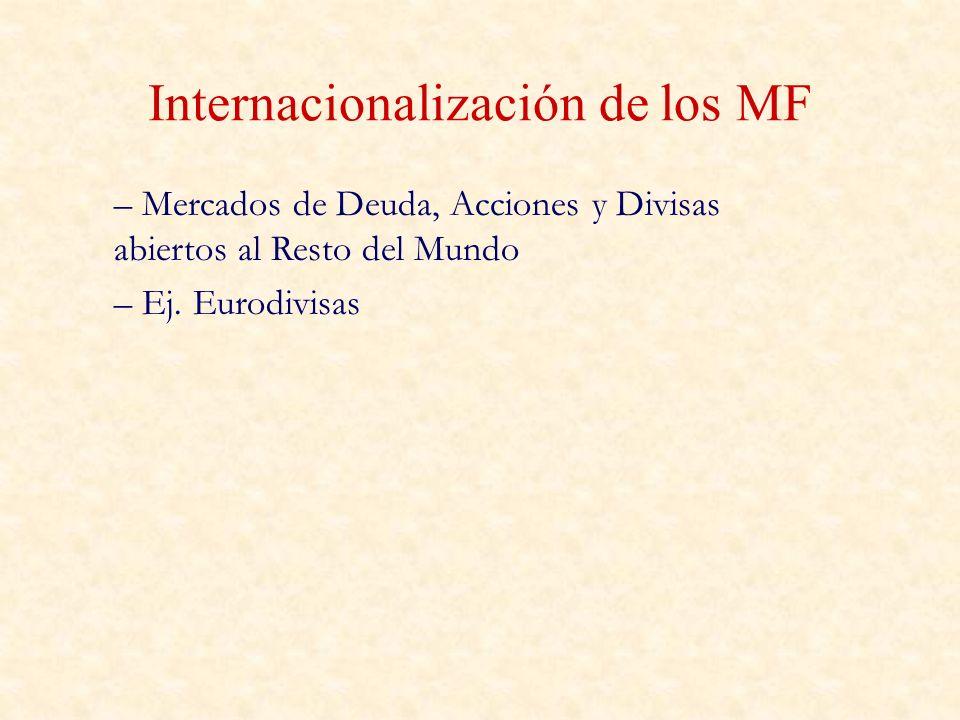Internacionalización de los MF – Mercados de Deuda, Acciones y Divisas abiertos al Resto del Mundo – Ej. Eurodivisas