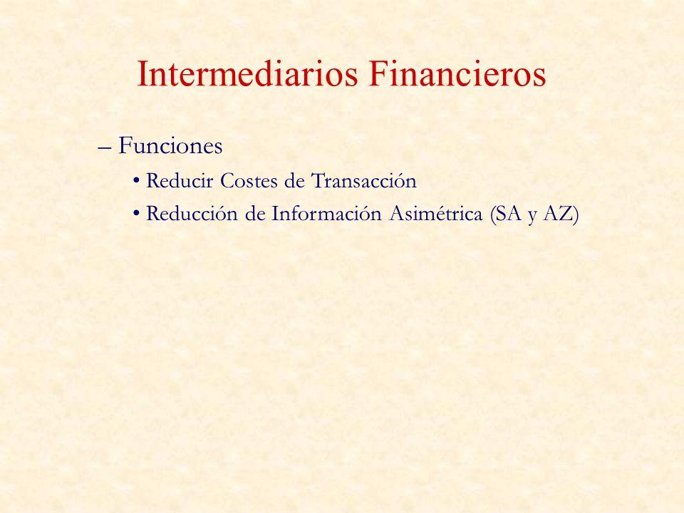 Intermediarios Financieros – Funciones Reducir Costes de Transacción Reducción de Información Asimétrica (SA y AZ)