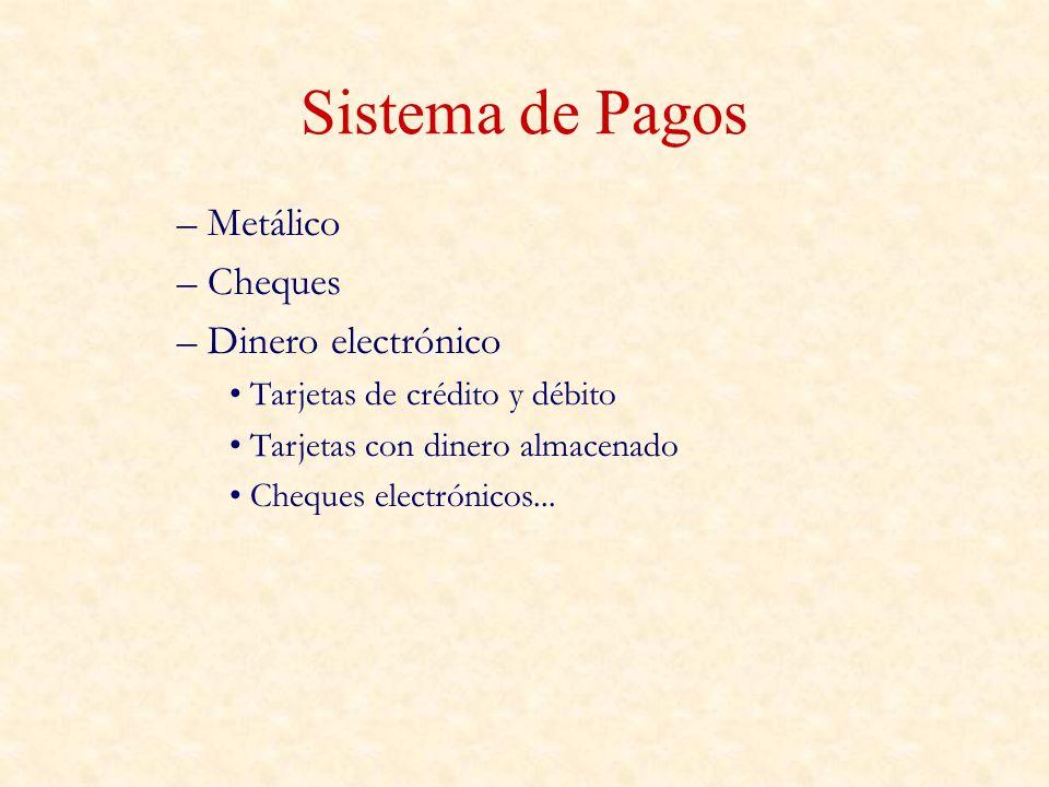 Sistema de Pagos – Metálico – Cheques – Dinero electrónico Tarjetas de crédito y débito Tarjetas con dinero almacenado Cheques electrónicos...