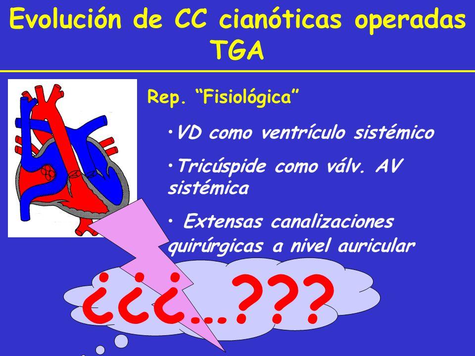 Rep. Fisiológica VD como ventrículo sistémico Tricúspide como válv. AV sistémica Extensas canalizaciones quirúrgicas a nivel auricular ¿¿¿…??? Evoluci