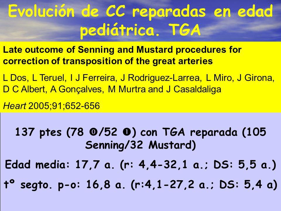 Evolución de CC reparadas en edad pediátrica. TGA 137 ptes (78 /52 ) con TGA reparada (105 Senning/32 Mustard) Edad media: 17,7 a. (r: 4,4-32,1 a.; DS