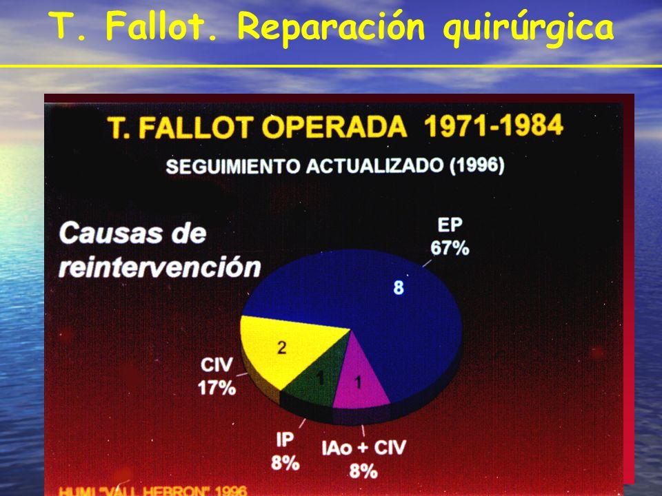¿? T. Fallot. Reparación quirúrgica