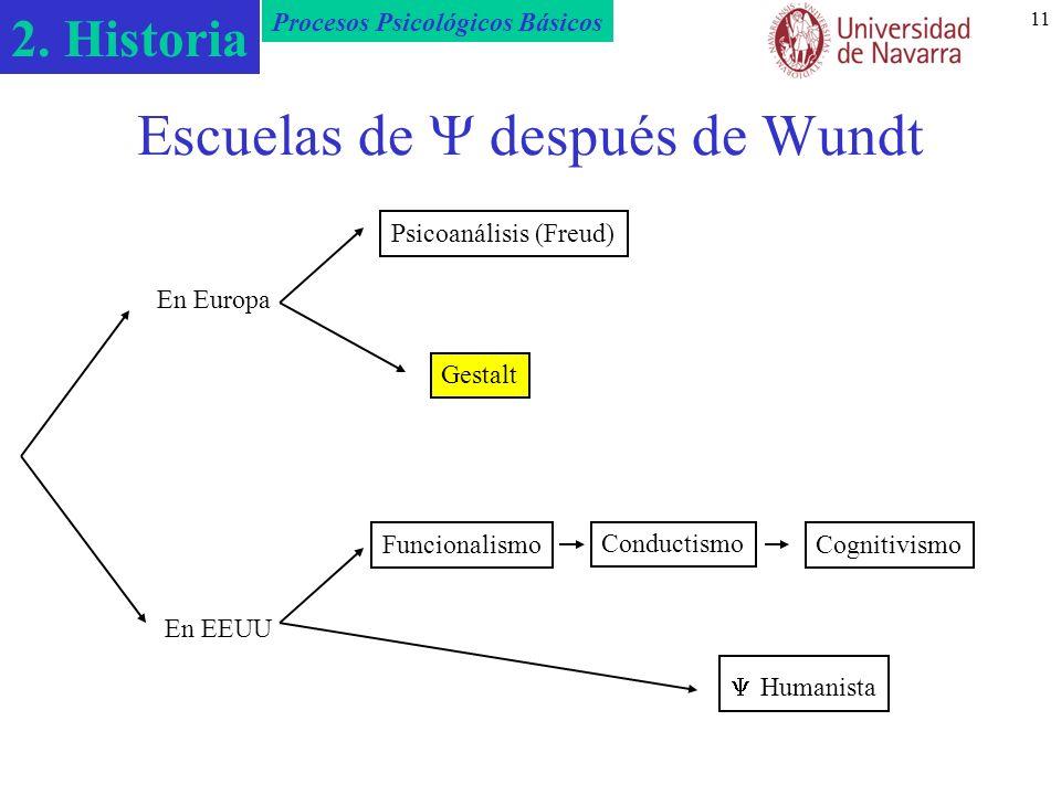 2. Historia Procesos Psicológicos Básicos 11 Escuelas de después de Wundt En Europa En EEUU Gestalt Conductismo Funcionalismo Humanista Psicoanálisis