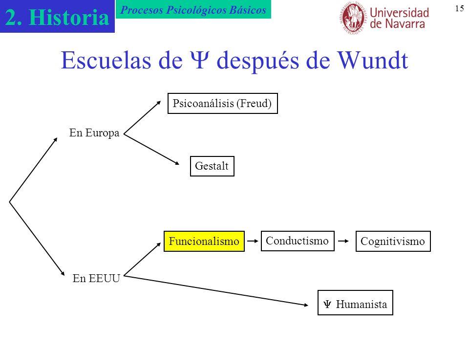 2. Historia Procesos Psicológicos Básicos 15 Escuelas de después de Wundt En Europa En EEUU Gestalt Conductismo Funcionalismo Humanista Psicoanálisis