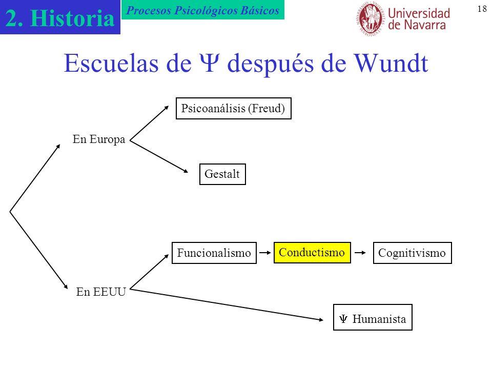 2. Historia Procesos Psicológicos Básicos 18 Escuelas de después de Wundt En Europa En EEUU Gestalt Conductismo Funcionalismo Humanista Psicoanálisis