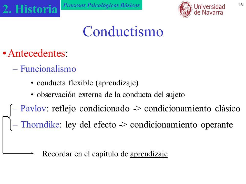 2. Historia Procesos Psicológicos Básicos 19 Conductismo Antecedentes: –Funcionalismo conducta flexible (aprendizaje) observación externa de la conduc