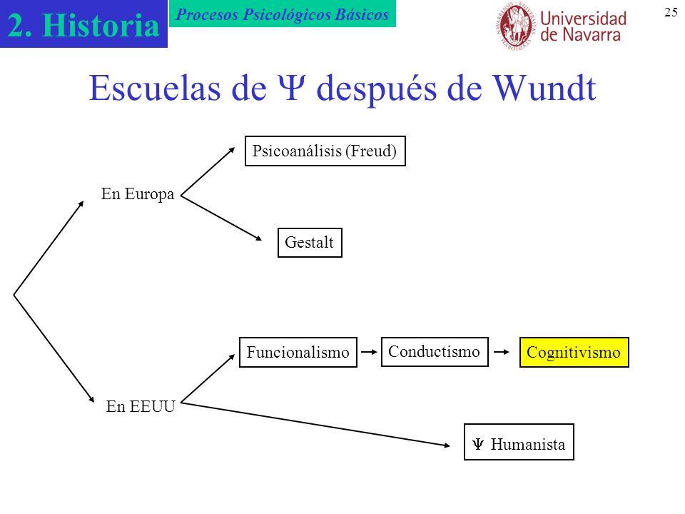 2. Historia Procesos Psicológicos Básicos 25 Escuelas de después de Wundt En Europa En EEUU Gestalt Conductismo Funcionalismo Humanista Psicoanálisis