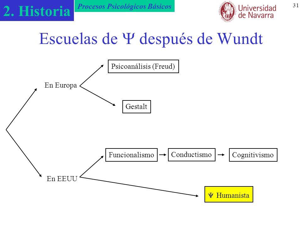 2. Historia Procesos Psicológicos Básicos 31 Escuelas de después de Wundt En Europa En EEUU Gestalt Conductismo Funcionalismo Humanista Psicoanálisis