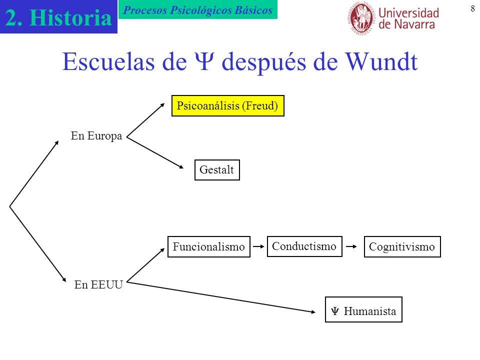 2. Historia Procesos Psicológicos Básicos 8 Escuelas de después de Wundt En Europa En EEUU Gestalt Conductismo Funcionalismo Humanista Psicoanálisis (