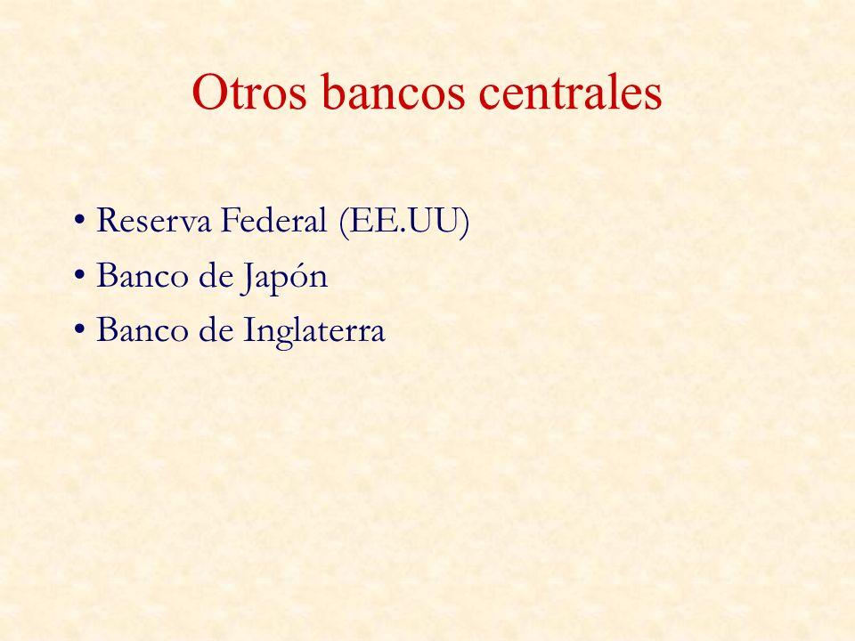 Otros bancos centrales Reserva Federal (EE.UU) Banco de Japón Banco de Inglaterra