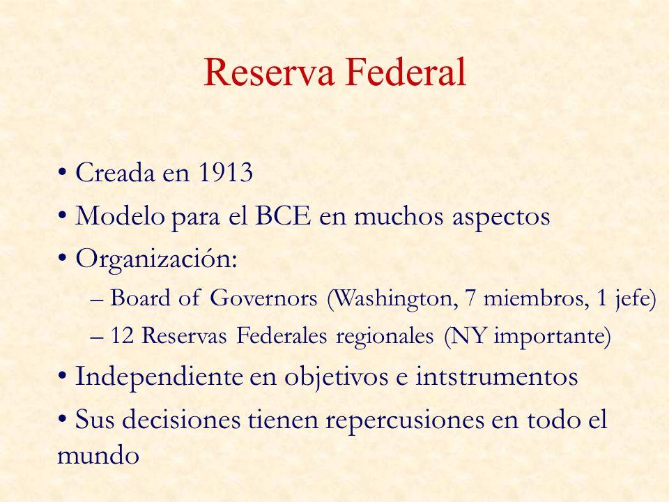 Reserva Federal Creada en 1913 Modelo para el BCE en muchos aspectos Organización: – Board of Governors (Washington, 7 miembros, 1 jefe) – 12 Reservas Federales regionales (NY importante) Independiente en objetivos e intstrumentos Sus decisiones tienen repercusiones en todo el mundo