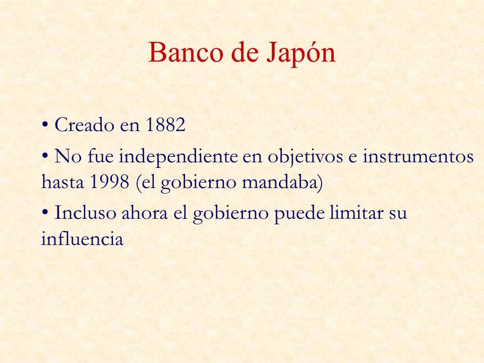 Banco de Japón Creado en 1882 No fue independiente en objetivos e instrumentos hasta 1998 (el gobierno mandaba) Incluso ahora el gobierno puede limitar su influencia