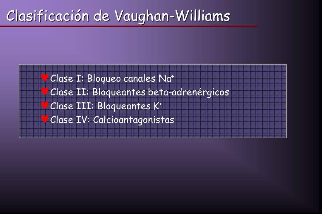 Clasificación de Vaughan-Williams Clase I: Bloqueo canales Na + Clase II: Bloqueantes beta-adrenérgicos Clase III: Bloqueantes K + Clase IV: Calcioant