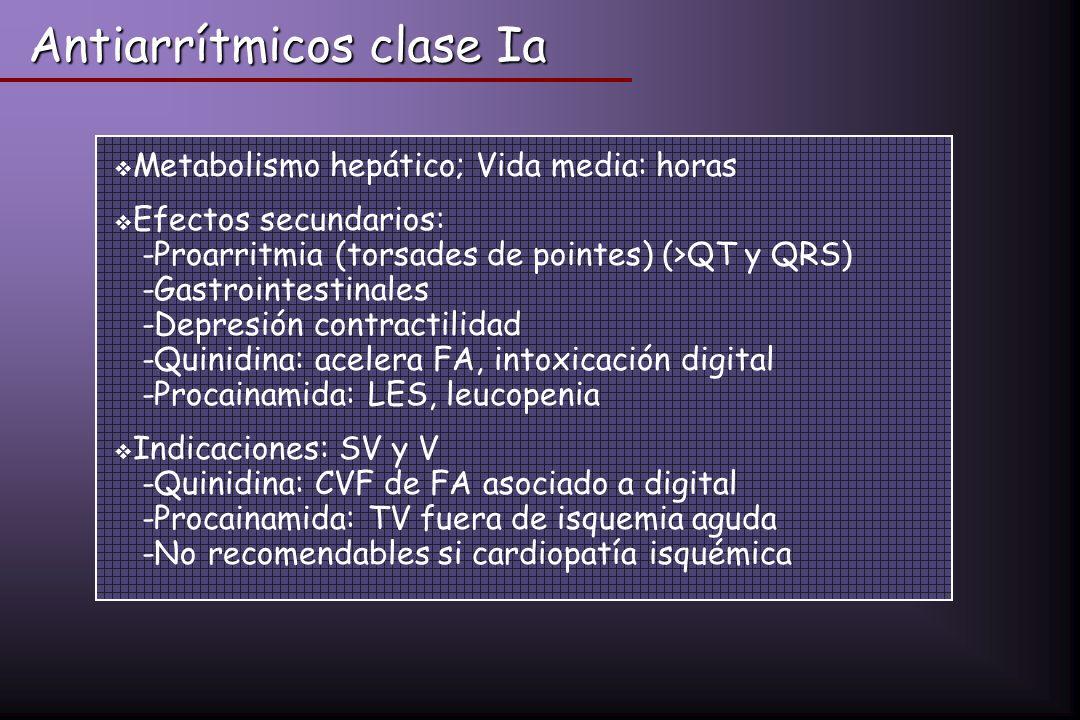 Antiarrítmicos clase Ia Metabolismo hepático; Vida media: horas Efectos secundarios: -Proarritmia (torsades de pointes) (>QT y QRS) -Gastrointestinale