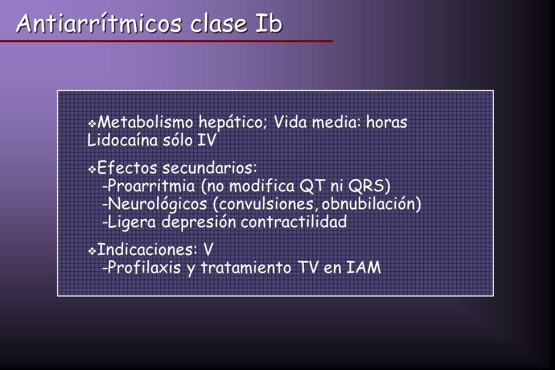 Antiarrítmicos clase Ib Metabolismo hepático; Vida media: horas Lidocaína sólo IV Efectos secundarios: -Proarritmia (no modifica QT ni QRS) -Neurológi