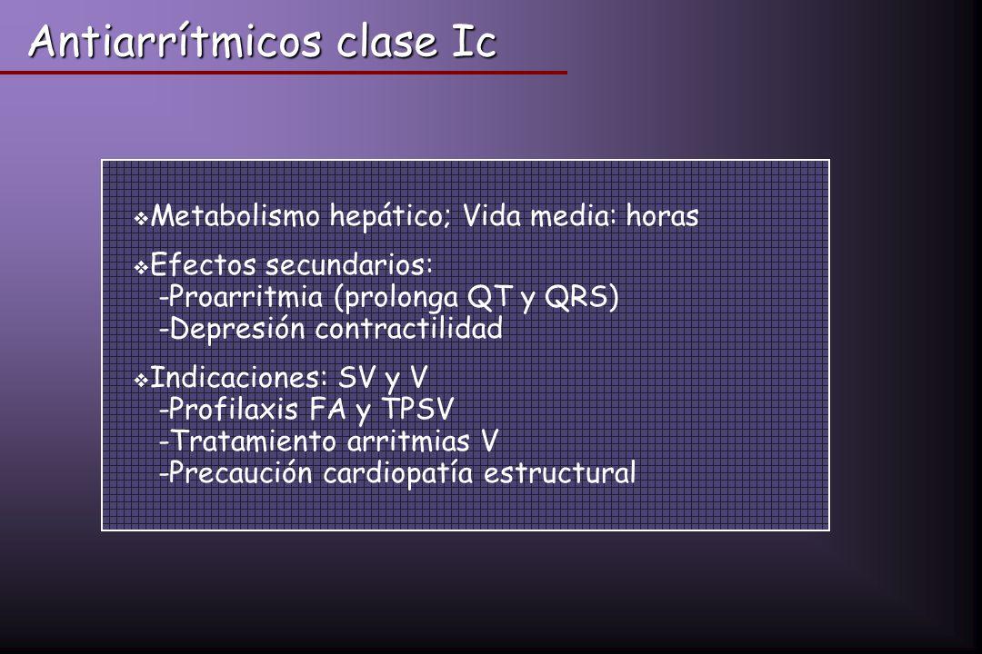 Antiarrítmicos clase Ic Metabolismo hepático; Vida media: horas Efectos secundarios: -Proarritmia (prolonga QT y QRS) -Depresión contractilidad Indica