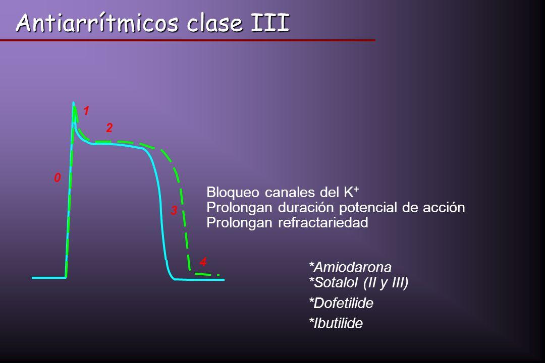 Antiarrítmicos clase III 0 1 2 3 4 Bloqueo canales del K + Prolongan duración potencial de acción Prolongan refractariedad *Amiodarona *Sotalol (II y