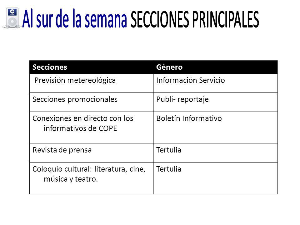 SeccionesGénero Previsión metereológicaInformación Servicio Secciones promocionalesPubli- reportaje Conexiones en directo con los informativos de COPE