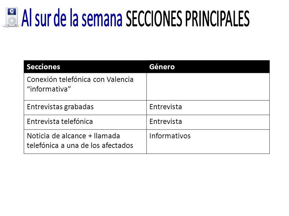 SeccionesGénero Conexión telefónica con Valencia informativa Entrevistas grabadasEntrevista Entrevista telefónicaEntrevista Noticia de alcance + llamada telefónica a una de los afectados Informativos