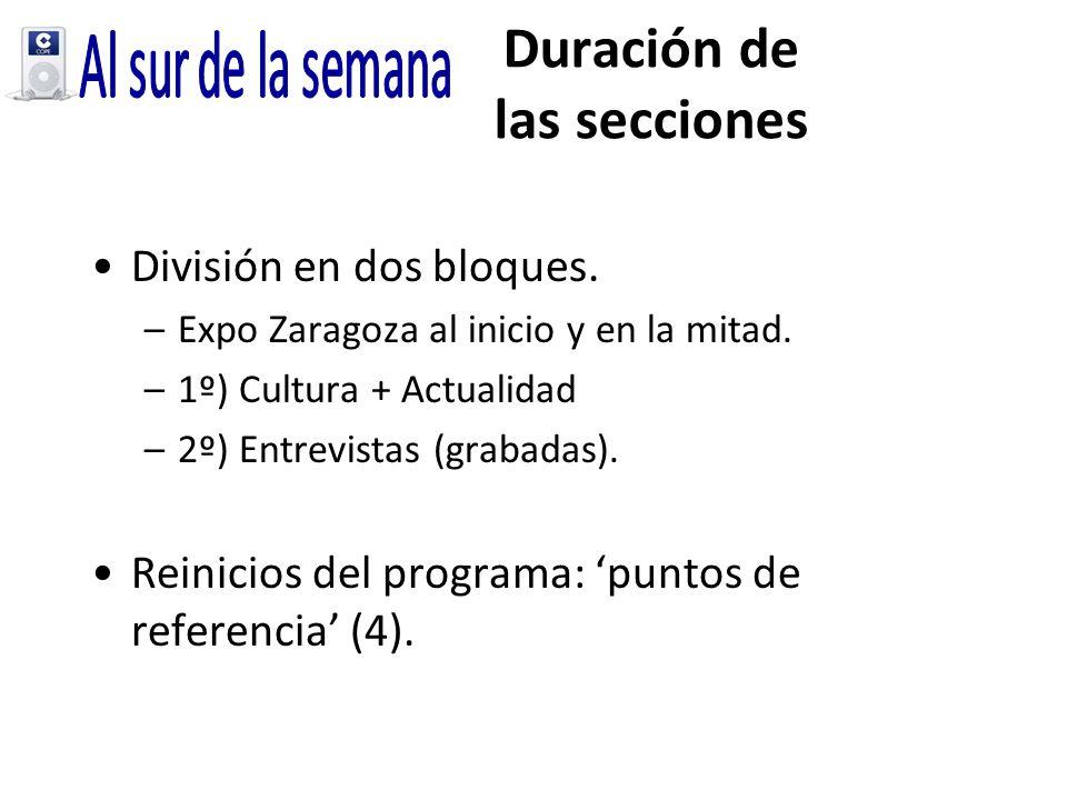 Duración de las secciones División en dos bloques. –Expo Zaragoza al inicio y en la mitad. –1º) Cultura + Actualidad –2º) Entrevistas (grabadas). Rein