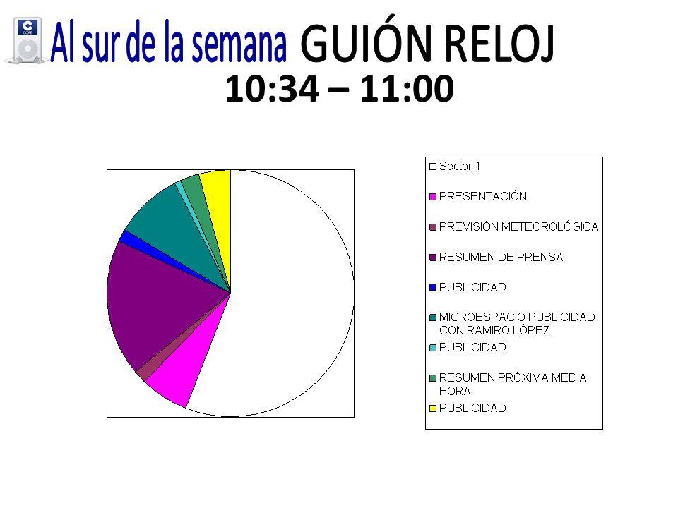 10:34 – 11:00