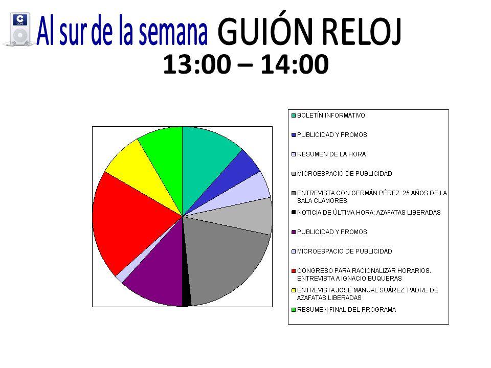 13:00 – 14:00