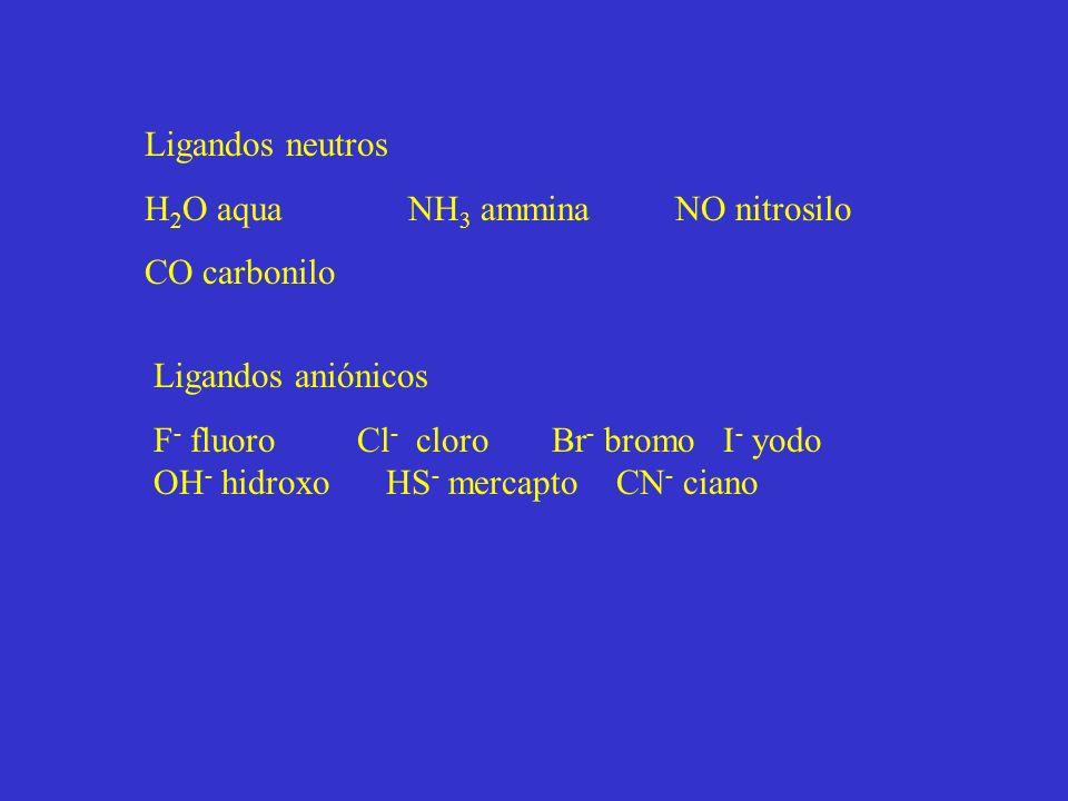 Ligandos neutros H 2 O aqua NH 3 ammina NO nitrosilo CO carbonilo Ligandos aniónicos F - fluoro Cl - cloro Br - bromo I - yodo OH - hidroxo HS - mercapto CN - ciano