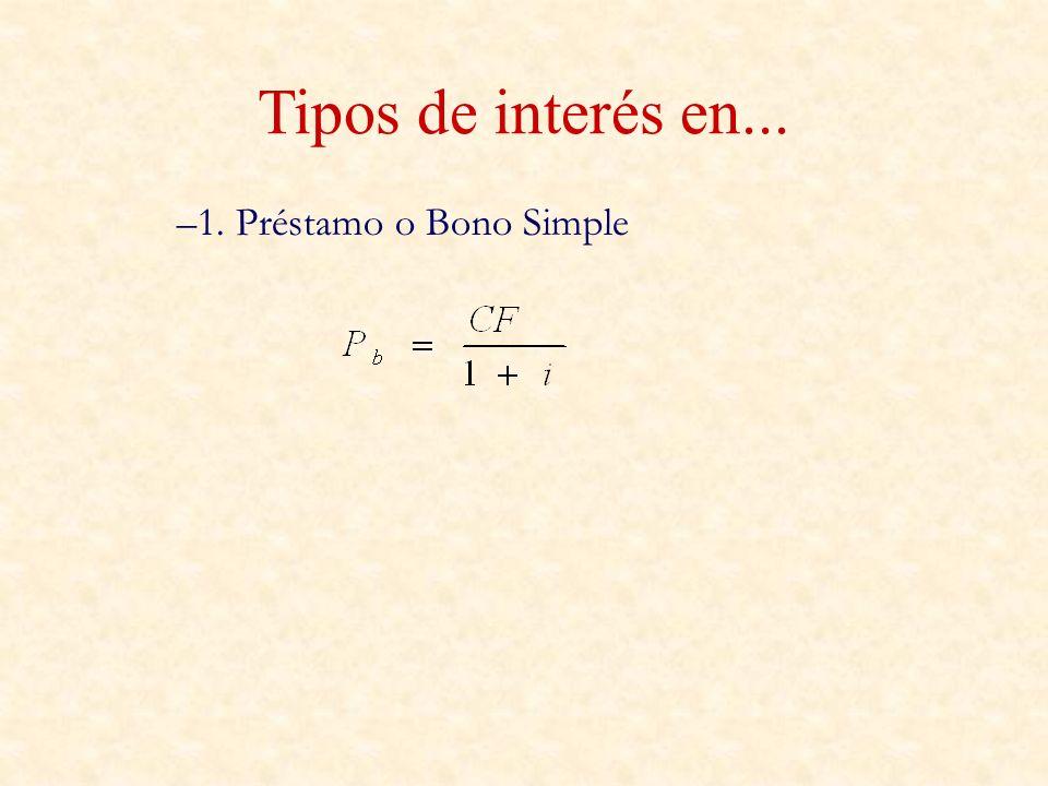 Ecuación de Fisher