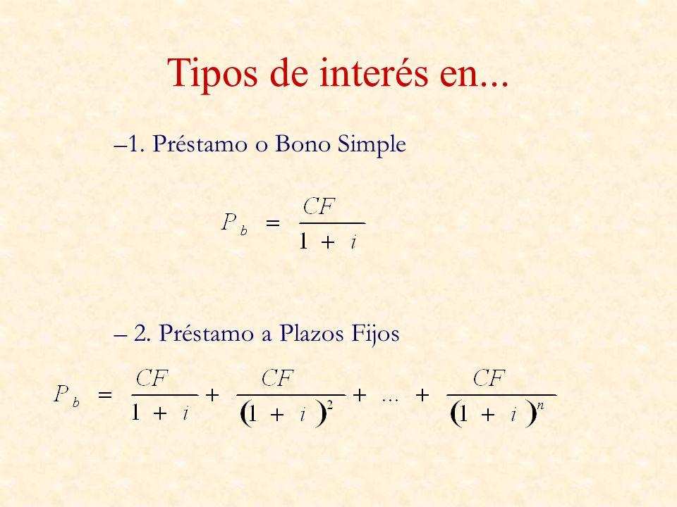 – Fisher estableció una teoría según la cuál los tipos de interés reales son constantes (r).